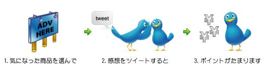 Tweepieとは