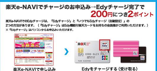 楽天カードのEdyのチャージで200円に付き最大2円