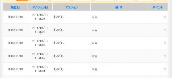 ポイントサイトちょびリッチ 2016-01-01 11-56-45