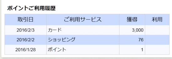 Yahoo! JAPAN - ネットでも街でも全国でポイントが「たまる」「使える」 2016-02-03 13-21-48