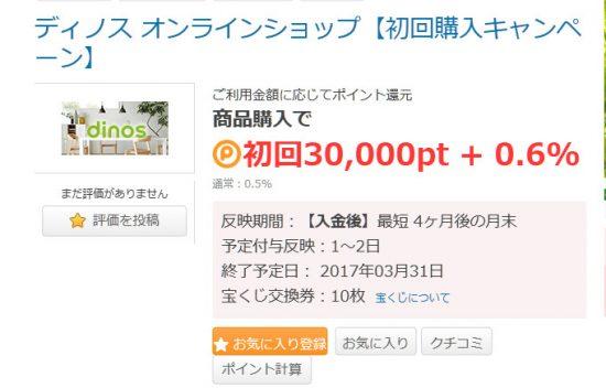 ディノスオンラインショップ初回利用で1500円+0.6%還元
