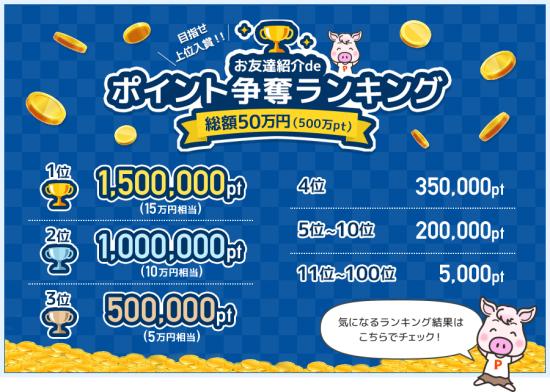総額50万円ポイント争奪ランキング